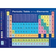 Pyramid America™ Dark Blue Periodic Table of the Elements Scientific Chart Poster