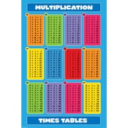 Ace Framing Multiplication Times Tables Framed Poster, 36 x 24