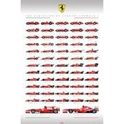 Ace Framing Ferrari F1 Evolution Race Car Framed Poster, 36 x 24