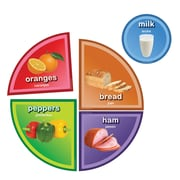 Edupress® Preschool - 8th Grade Instructional Accent, MyPlate