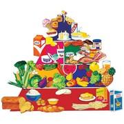 Little Folk Visuals Food Pyramid Flannelboard Set