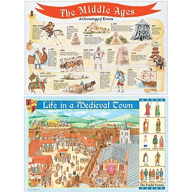 Teacher Created Resources® Bulletin Board Display Set, Medieval Times