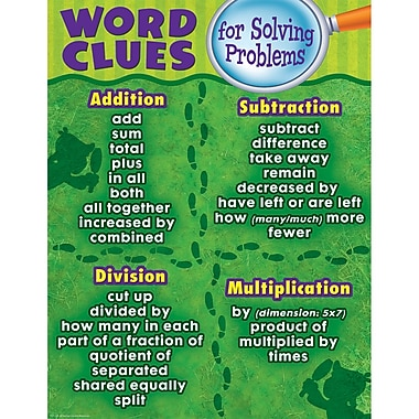 Teacher Created Resources® Word Clues For Solving Problems Chart, Math