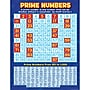 Teacher Created Resources® Grade 3-8 Prime Numbers Chart,
