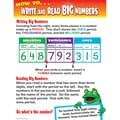 Teacher Created Resources® How to Write & Read Big Numbers Chart, Math