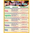 Teacher Created Resources® How to Fill Your Food Plate Chart, Health