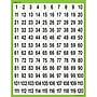 Teacher Created Resources® Numbers 1-120 Chart, Math