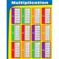 Carson Dellosa® Multiplication Chart, Math