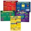 Carson Dellosa® Algebra Bulletin Board Set, Math