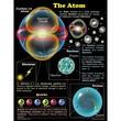 Carson Dellosa® The Atom Chart, Science