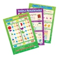 Daydream Education® Fractions Decimals & Percentages Interactive Whiteboard Set