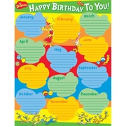 Eureka® Dr. Seuss™ Birthday Poster