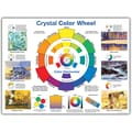 Crystal Productions Crystal Color Wheel Poster, Grades Preschool - 9