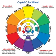 Crystal Productions Large Student Edition Crystal Color Wheel Poster, Grades Preschool - 9