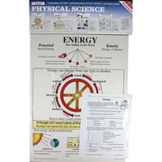 McDonald Publishing Physical Science Poster Set