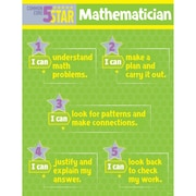 Creative Teaching Press® 5-Star Mathematician Common Core Chart, Grades 3 - 5