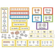 Creative Teaching Press® Mini Bulletin Board Set, Counting U.S. Coins