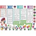 Creative Teaching Press® Common Core Classroom Management System, Math GNOMe, Grade 1