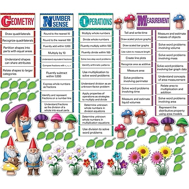 Creative Teaching Press® Common Core Classroom Management System, Math GNOMe, Grade 3