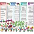 Creative Teaching Press® Common Core Classroom Management System, Math GNOMe, Grade 4