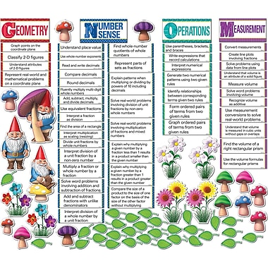 Creative Teaching Press® Common Core Classroom Management System, Math GNOMe, Grade 5