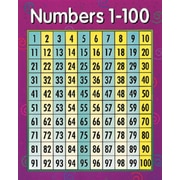 Creative Teaching Press Numbers 1-100 Chart
