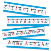 CARSON-DELLOSA PUBLISHING Number Line Classroom Border Set