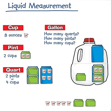 Learning Resources® Giant Magnetic Gallon Set