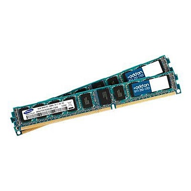 AddOncomputer.com 2GB DDR (184-Pin DIMM) DDR 266 (PC2100) Memory Module