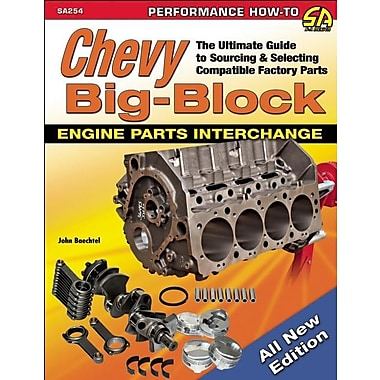 Chevy Big-Block Engine Parts Interchange: The Ultimate Guide to Sourcing & Selecting Compatible Factory Parts