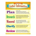 Teacher Created Resources How to Gather Information Chart, Grade 3rd - 8th