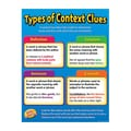 Teacher Created Resources Types of Context Clues Chart, Grade 3rd - 8th