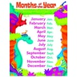 Trend Enterprises® Months of the Year Dino-Mite Pals™ Learning Chart, Grade PreK - 2nd