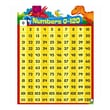 Trend Enterprises® Numbers 0-120 Dino-Mite Pals™ Learning Chart, Grade PreK - 2nd