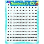 Trend Enterprises® Numbers 0-120 Sea Buddies™ Learning Chart,