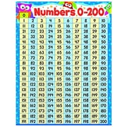 Trend Enterprises® Numbers 0-200 Owl-Stars!® Learning Chart, Grade PreK - 3rd