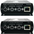 CE Labs® HDMI Over CAT-5E Extender