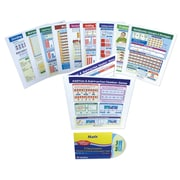 10 Piece Math Facts Visual Learning Guides Set Grade 2-5