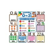 Teacher Created Resources Counting 0 To 31 Bulletin Board Cut Out