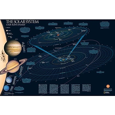Wall Pops Poster, The Solar System