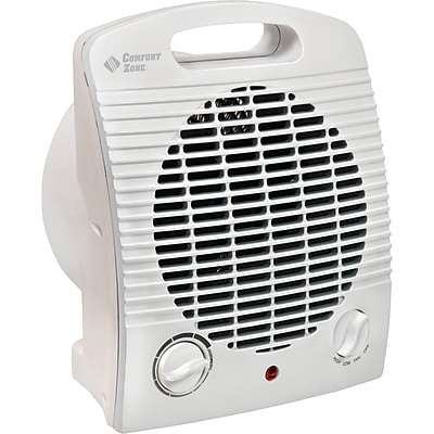 Comfort Zone Heater/fan 1948739