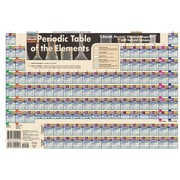 BarCharts, Inc. - QuickStudy® Periodic Table Poster Reference Set