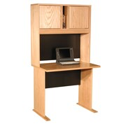 Rush Furniture Modular 36'' H x 36'' W Panel Desk Hutch