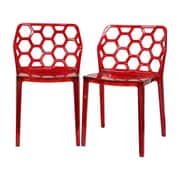 Baxton Studio Honeycomb Acrylic Modern Dining Chair, Transparent Red