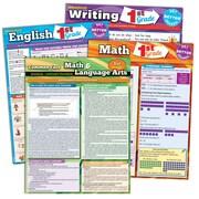 BarCharts, Inc. - QuickStudy® 1st Grade Resource Set