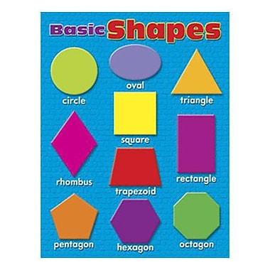 Trend Enterprises® Basic Shapes Learning Chart