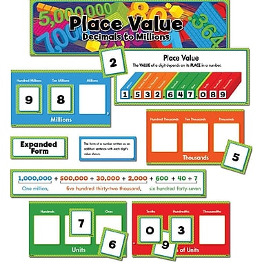 Creative Teaching Press Mini Bulletin Board Set, Place Value Decimals To Millions