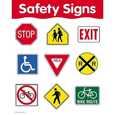 Creative Teaching Press™ Safety Signs Basic Skills Chart