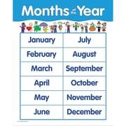 Creative Teaching Press™ Months of The Year Basic Skills Chart
