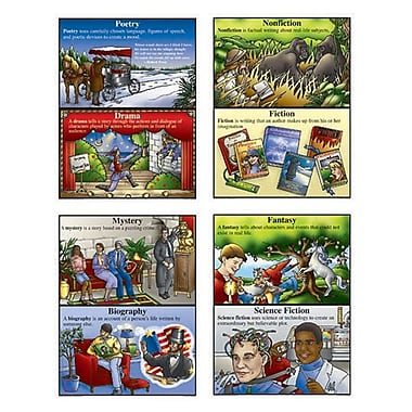 McDonald Publishing® Poster Set, Literary Genres